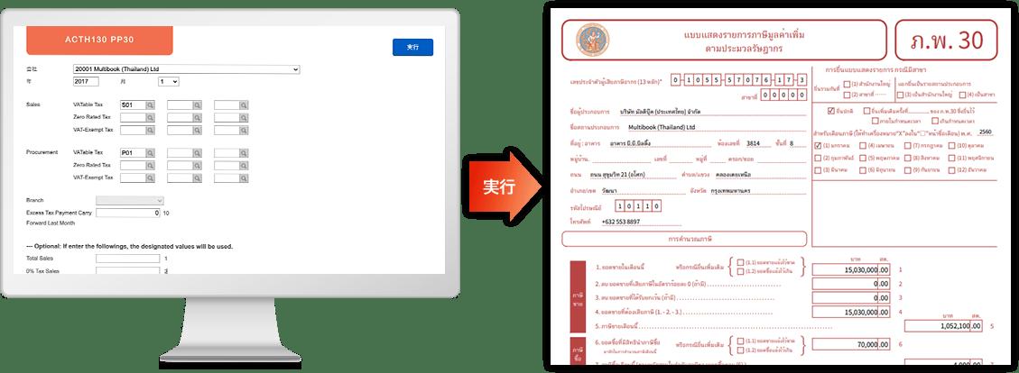 タイ PP30(VAT申告書)レポートの場合